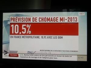 Chômage en 2013...les prévisions de l'INSEE