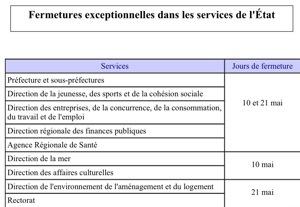 Fermetures exceptionnelles des services de l'Etat en Martinique