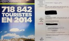 La Poste en Martinique n'a pas la confiance du Comité Martiniquais du Tourisme