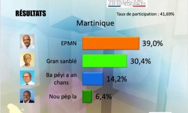 Collectivité Territoriale de Martinique (CTM) 1er tour – Résultats définitifs