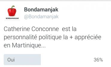 Catherine Conconne est-elle la personnalité politique la plus appréciée en Martinique?
