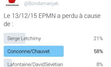 Défaite du 13 décembre 2015 :  le sondage qui explique tout ou presque