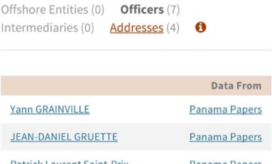 Panama Papers - Martinique : voilà