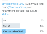 [RÉSULTATS DU SONDAGE] Présidentielle 2017 : Allez vous voter pour Francois Fillon pour notamment partager sa culture ?