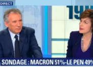 L'image du jour 02/05/17 Sondage : Macron/ Marine Le Pen