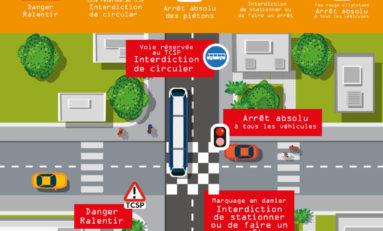 Respectons la signalisation : Les Bus à Haut Niveau de Service du TCSP roulent !