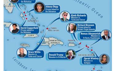 La question du jour : La Caraibe repère d'ultra-riches, seront-ils solidaires ?