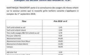 TCSP...la grille tarifaire